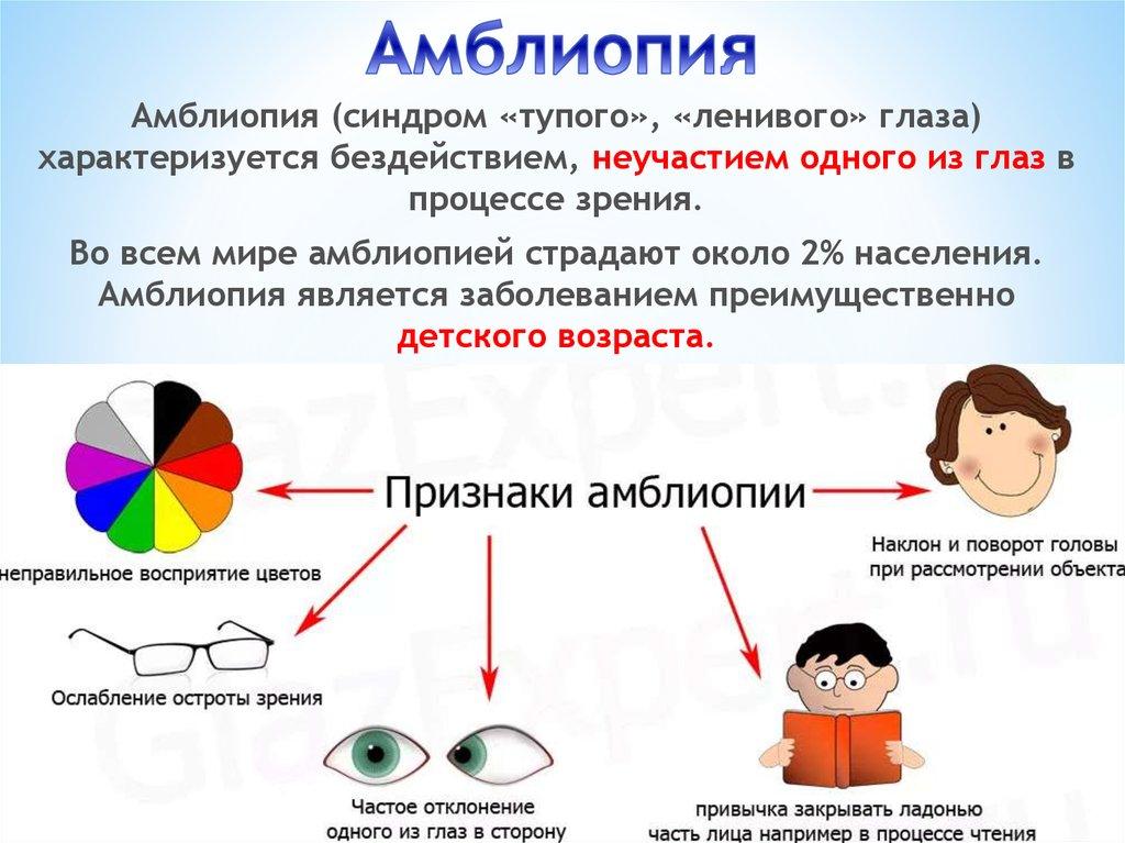 Симптомы амблиопии у детей