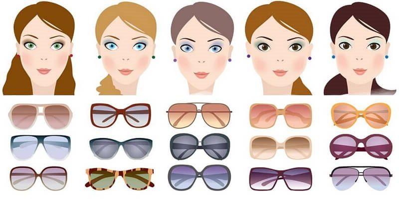 Как выбрать очки, идеально подходящие по форме лица