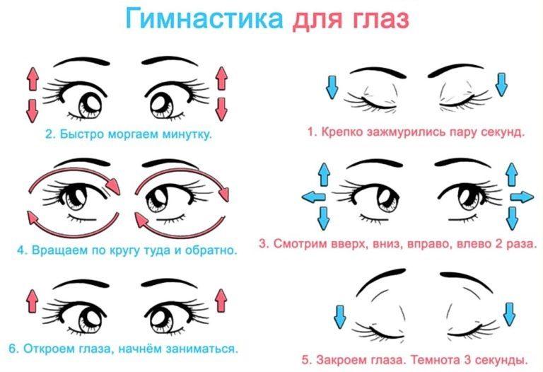 Глазодвигательная гимнастика
